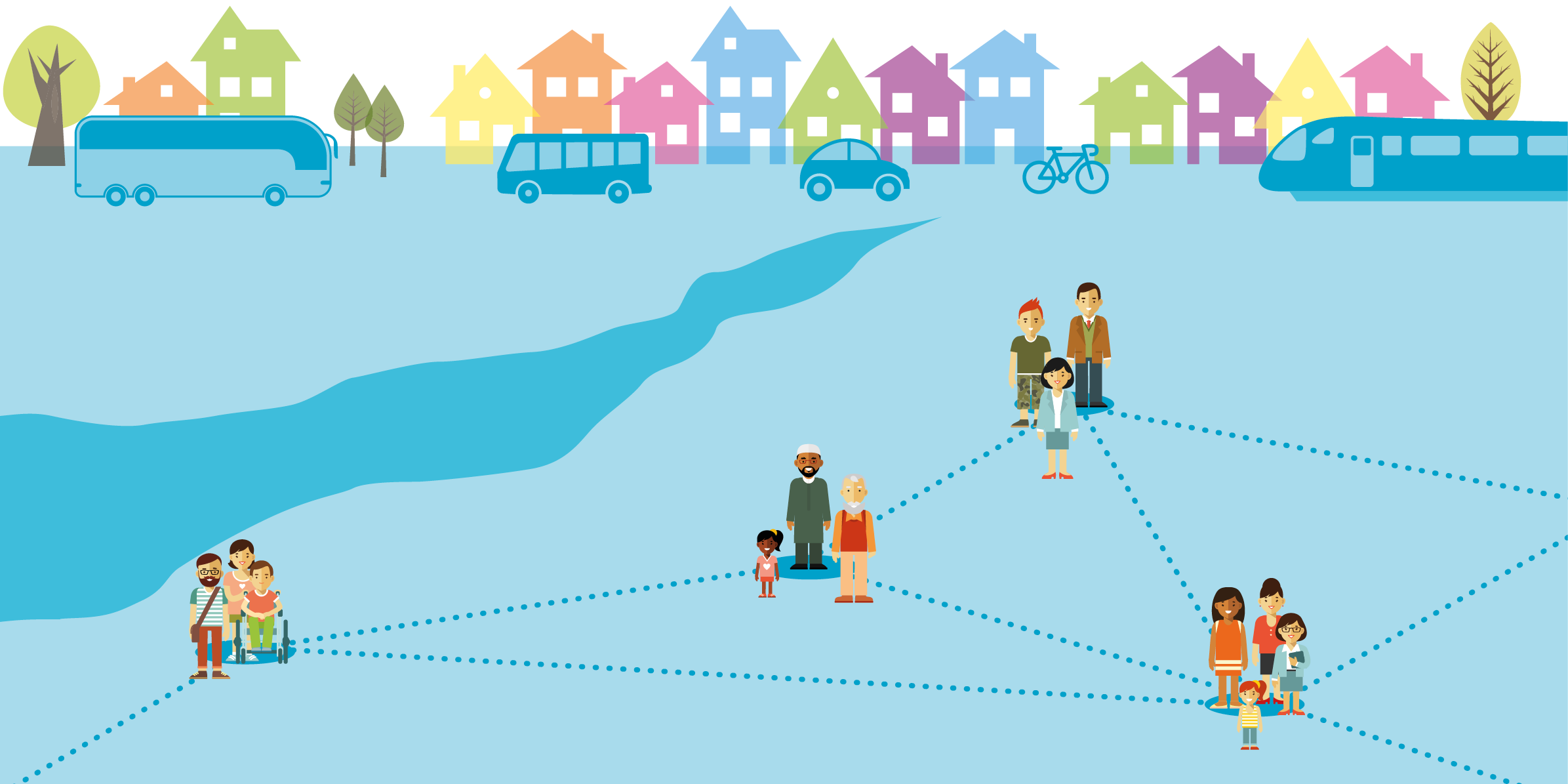 West of England Combined Authority consultation background image illustration showing different groups of people connected via dotted lines and a coach, bus, car, bicycle and train in the background in front of a colourful line of houses and trees.