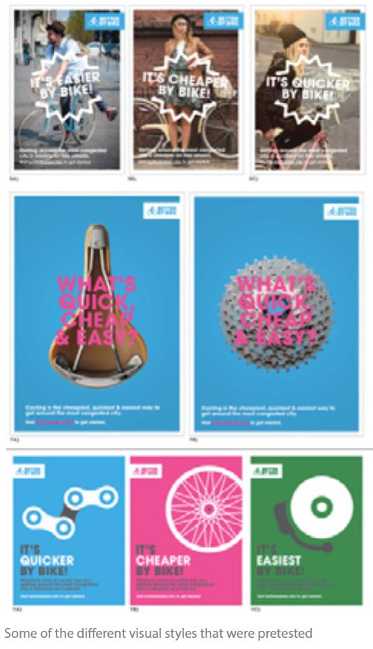 Some of the different visual styles that were pretested. Photos of people; photos of parts of bikes; illustrations of parts of bikes