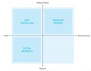 universities toolkit - segmentation-model-example-300x233