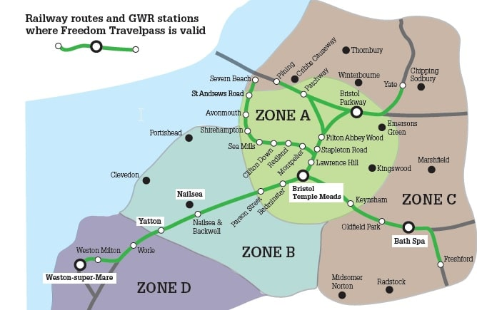 map of Railway routes and GWR stations where Freedom Travelpass is valid. Zone A: Bristol Temple Meads; Bedminster, Parson Street; Montpelier, Redland, Clifton Down, Sea Mills, Shirehampton, Avonmouth, St Andrews Road; Lawrence Hill, Stapleton Road, Filton Abbey Wood, Bristol Parkway, Patchway; Keynsham; Zone B: Nailsea & Backwell, Yatton; Zone C: Oldfield Park, Bath Spa, Freshford; Yate; Pilning; Severn Beach; Zone D: Worle, Weston Milton, Weston-super-Mare