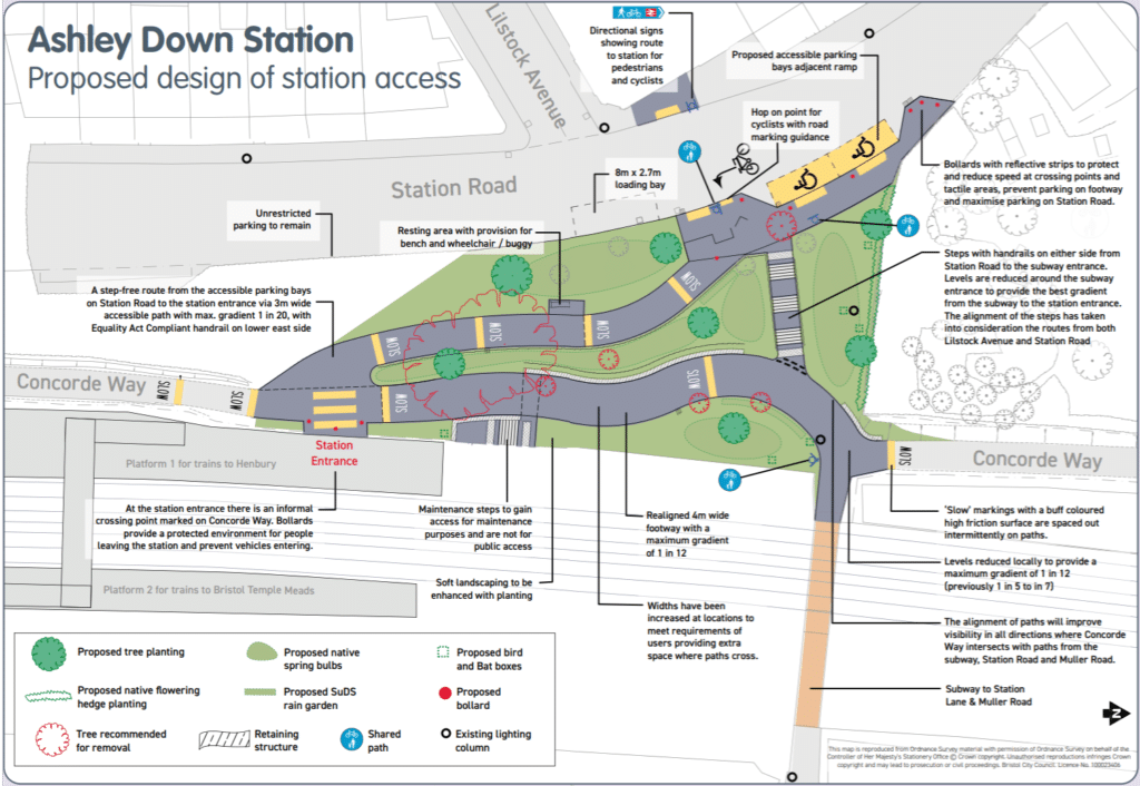 Ashley Down Station Proposed Access Designs