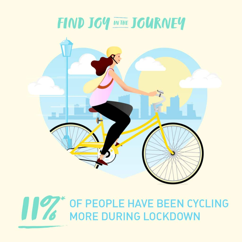 Find joy in the journey - 11% of people have been cycling more during lockdown