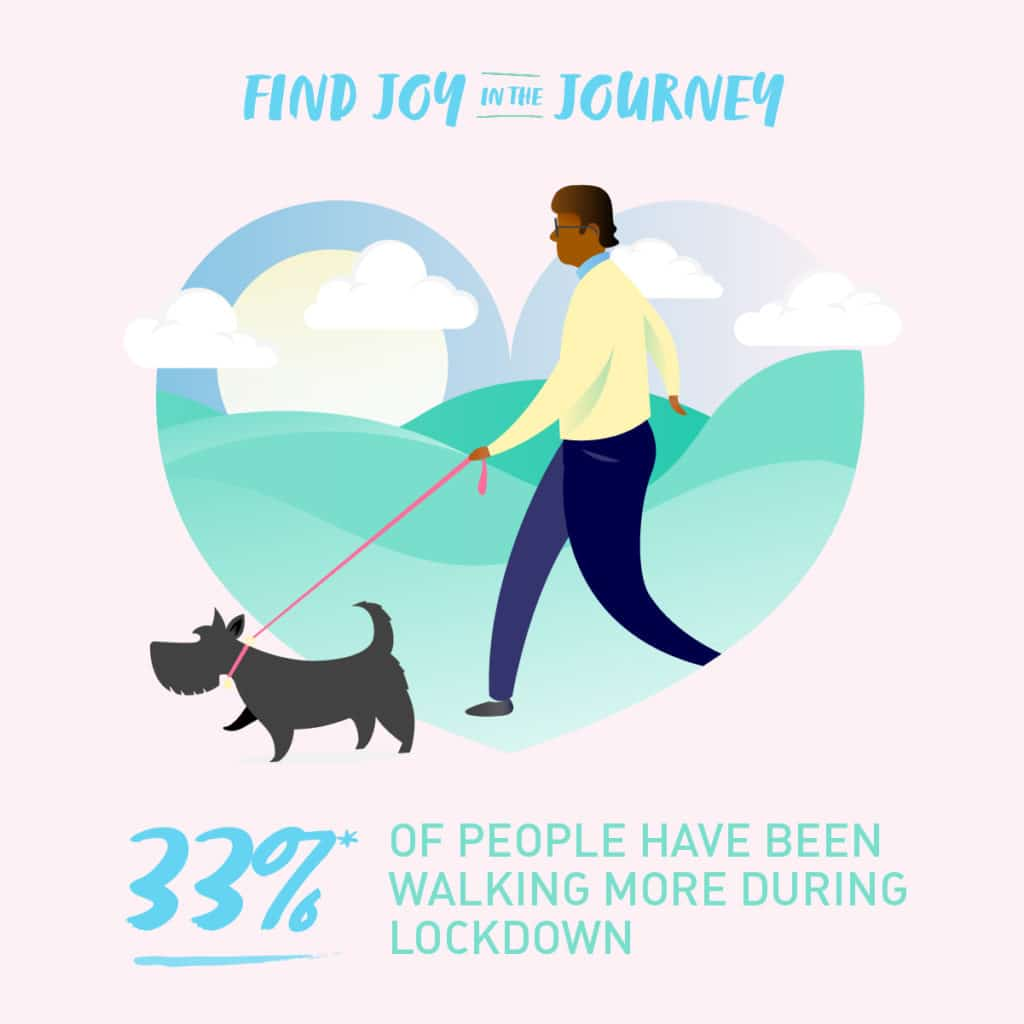 Find joy in the journey - 33% of people have been walking more during lockdown