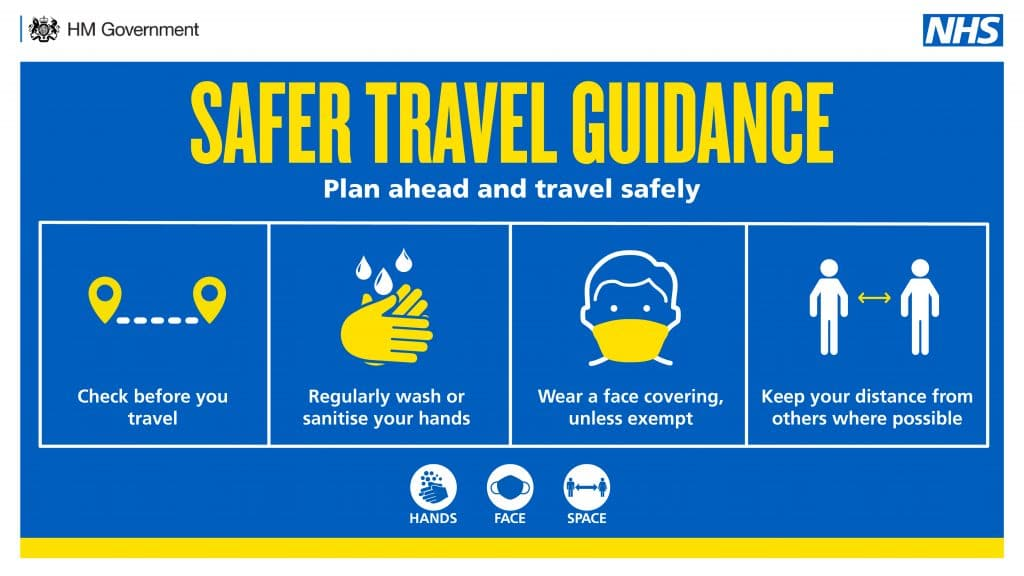 Safer Travel Guidance. Plan ahead and travel safely. Check before you travel. Regularly wash or sanitise your hands. Wear a face covering, unless exempt. Keep your distance from others where possible. Hands. Face. Space.